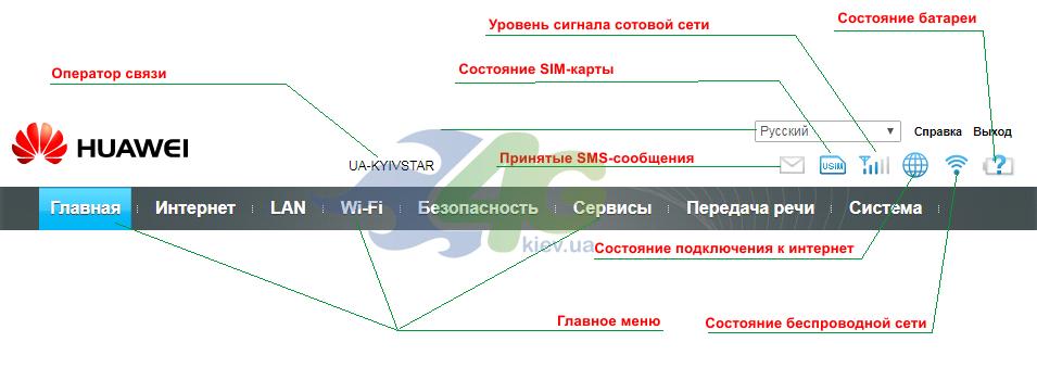 Меню управления настройками Huawei E5172