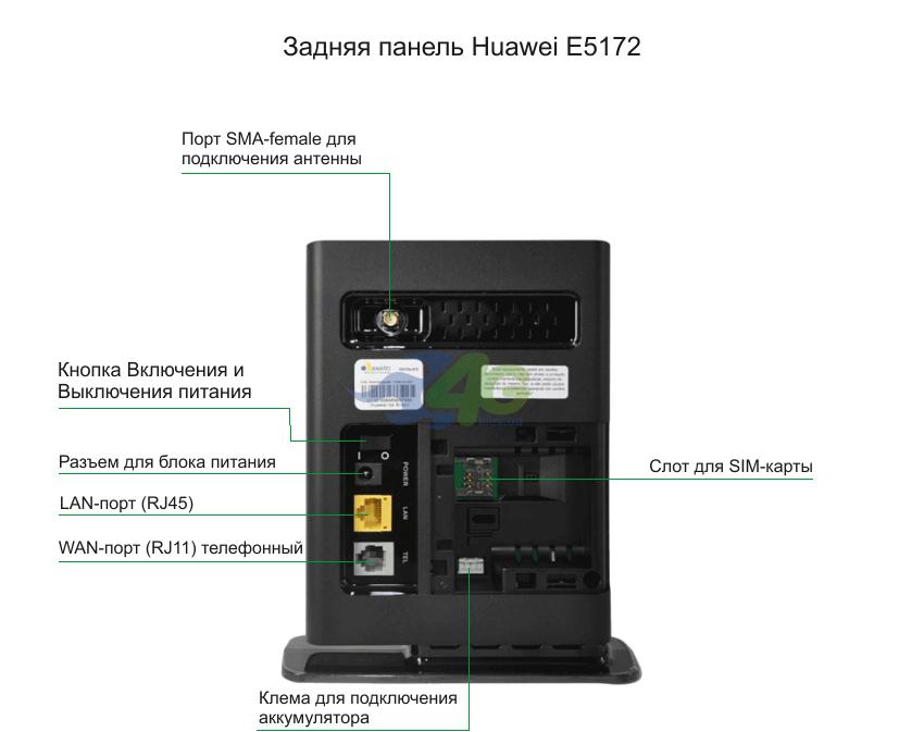 Huawei E5172 вид сзади