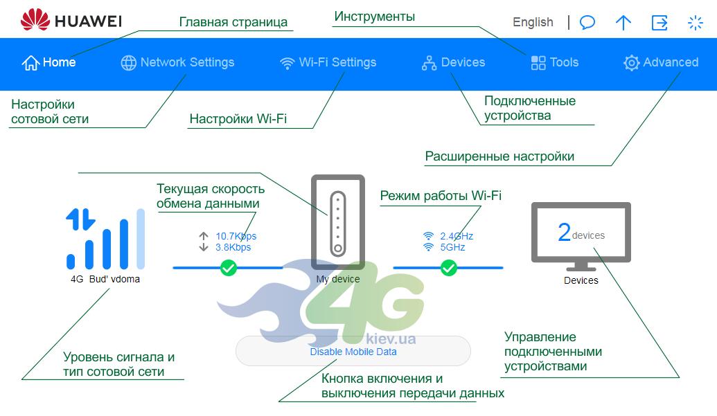 Стартовая страница веб-интерфейса настроек Huawei B535
