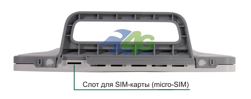 Huawei B535 SIM-слот