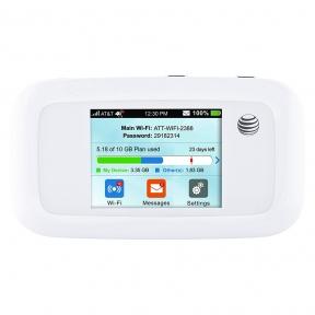 Мобильный 3G роутер ZTE MF923