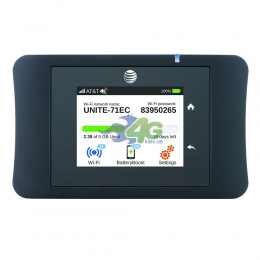 Мобильный 3G роутер Netgear AC781s